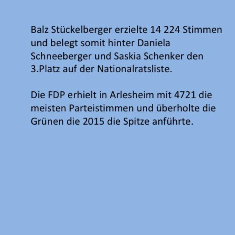 Gutes Resultat für die FDP -  Balz Stückelberger auf dem 3. Platz